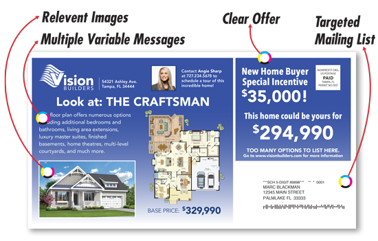 direct mail piece with variable data